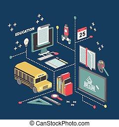 plat, isométrique, concept, illustration, education, 3d