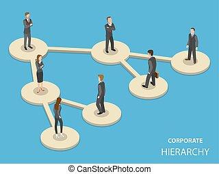 plat, isometric, hiërarchie, concept., vector, collectief