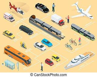 plat, isometric, set, stad, auto, hoog, 3d, kwaliteit, vervoeren, pictogram
