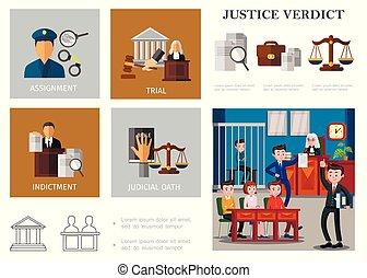 plat, judiciaire, composition, système