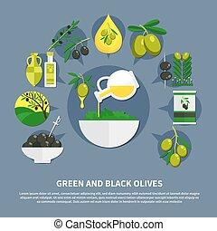 plat, olives, composition