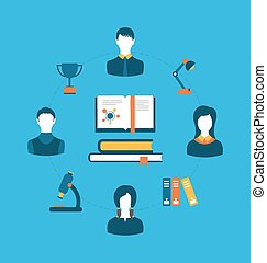 plat, opleiding, begrip beelden, opleiding, set, tutorials