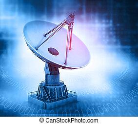 plat, radar, satellite, dish.