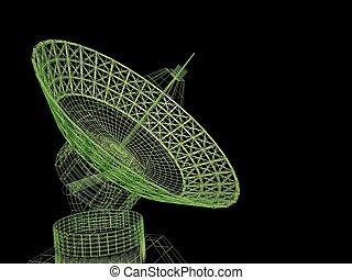 plat, satellite