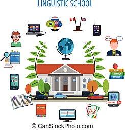 plat, school, concept, kleur, stijl, linguistic