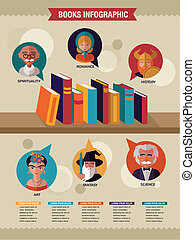 plat, set, iconen, infographics, boekjes , lezende