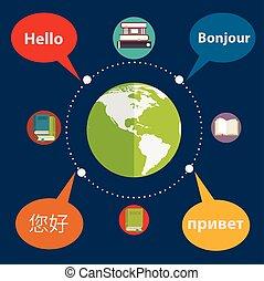 plat, set, versieren, synchronic, abstract, illustratie, vector, rechtsbijstand, internationaal, vertaling, banieren, het vertolken