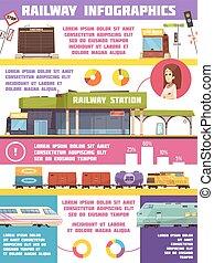 plat, spoorweg, mal, infographics