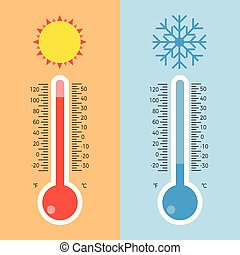 plat, stijl, schub, illustratie, vector, thermometer