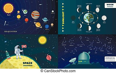 plat, style, espace, ensemble, planètes, bannière