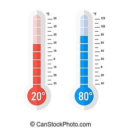 plat, style, thermomètres