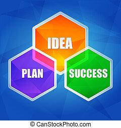 plat, succes, zeshoeken, idee, ontwerp, plan