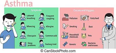 plat, vecteur, asthme, illustration, docteur, texte, character., jeune, advice., asthme, symptômes, infographics., inhalateur, horizontal., affiche, utilisation, iformation, causes, homme