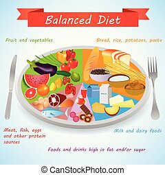 Plate with healthy food and and dieting concept