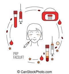 platelet-rich, ansikte, föryngring, plasma, behandling, ...