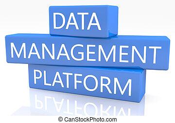 platforma, kierownictwo, dane