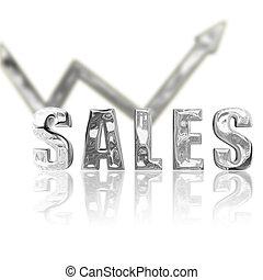 Platinum Sales Up & Up - Platinum rendered sales lgraphic...