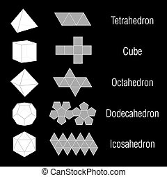 Noms des filets solides platoniques - Cinq solides platoniques plus des filets ...