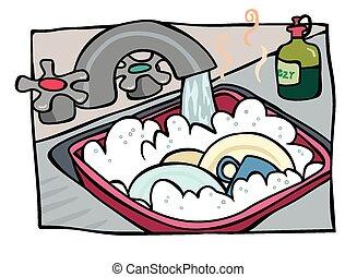 plats lavage