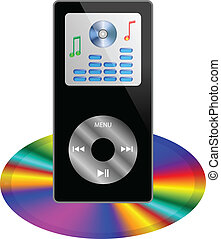 Player on the disc - Abstraction of the MP3 player, which is...