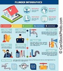 Plumber Service Infographic Presentation Flat Poster -...