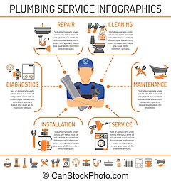 Plumbing Service Infographics with Plumber and Tools Icons....