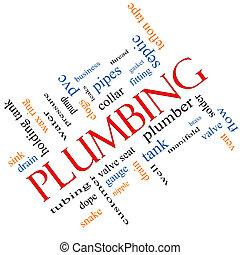 Plumbing Word Cloud Concept angled