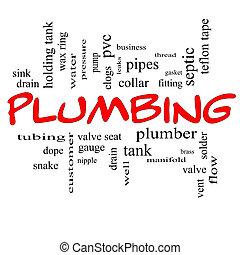 Plumbing Word Cloud Concept in red caps