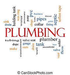 Plumbing Word Cloud Concept