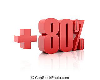 Plus 80 percent.