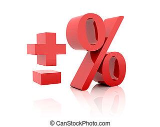 Plus, Minus percent.