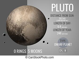 plutón, -, infographic, presentes, uno, de, sistema solar, planeta, mirada, y, facts., esto, imagen, elementos, amueblado, por, nasa.