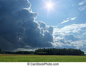 pluvieux, ciel