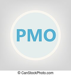 PMO (Project Management Office) concept
