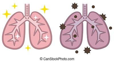 pneumonia, fogalom, orvosi, lakás, tüdő, emberi, ábra, infected, vírus, tüdő betegség, fertőzés, diagnózis, elements., baktérium