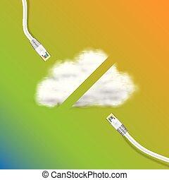 połączenie, chmura