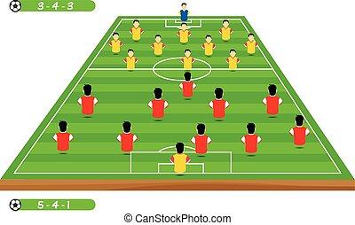położenie, gracz, piłka nożna, taktyczny