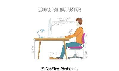 położenie, posiedzenie, poprawny, infographics