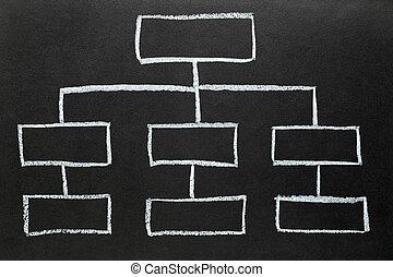 pociągnięty, organizacja, blackboard., wykres, czysty