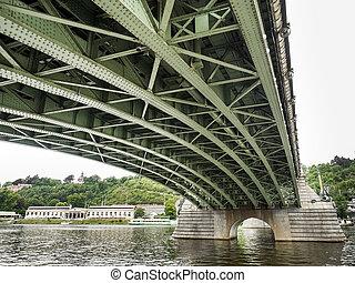 pod, przedimek określony przed rzeczownikami, most, w, praga