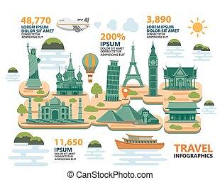 podróż, infographic