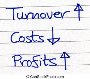 podwyższając, profits., przyrosty, wydatki, zmniejszający, ...
