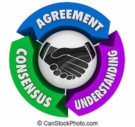 poignée main, accord, illustration, compréhension, consensus, mains secouer, 3d