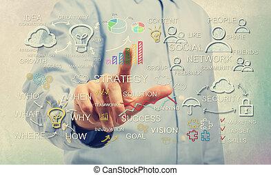 pointage homme, à, stratégie commerciale, concepts