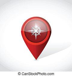pointer compass illustration design