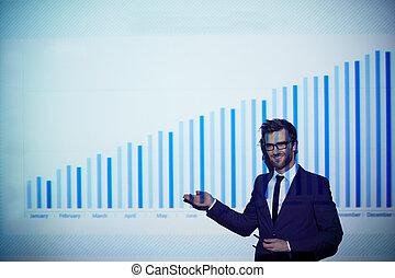 Pointing at chart