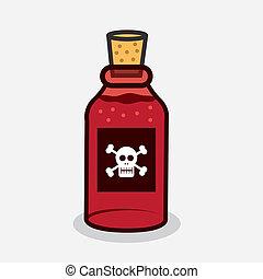 Red poison bottle with skull symbol