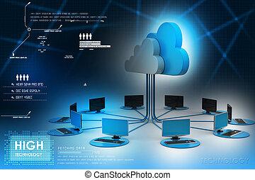 pojęcia, chmura, obliczanie, urządzenia