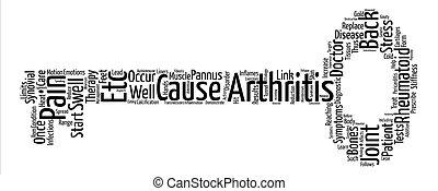 pojęcie, ból, tekst, artretyzm, wstecz, tło, słowo, reumatyczny, chmura