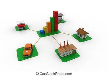 pojęcie, ekonomiczny wzrost, societies